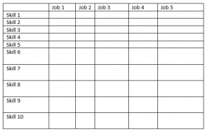 Skills Matrix 300x193 - How to Choose Your Career